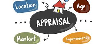 Graphic representing factors that affect an appraisal